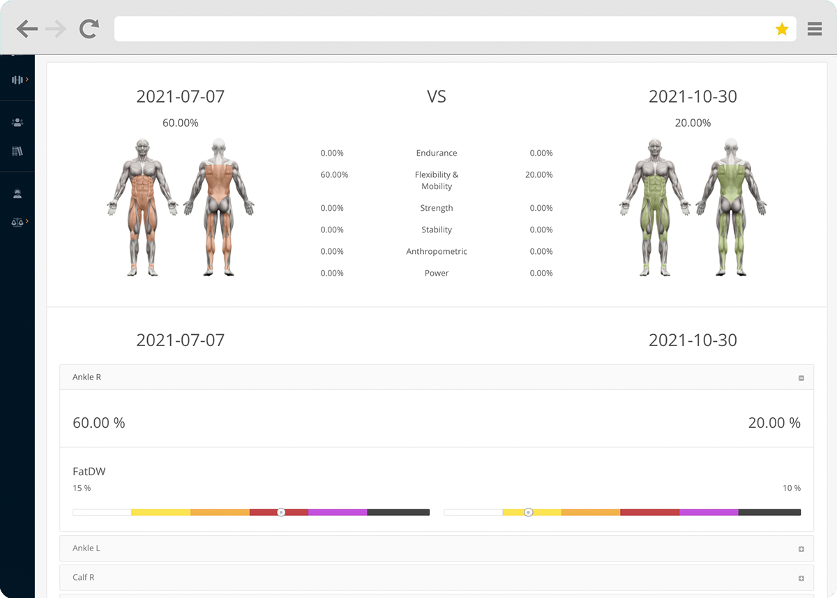 Compare Injury Prevention periods with Topsportslab Athlete Management System