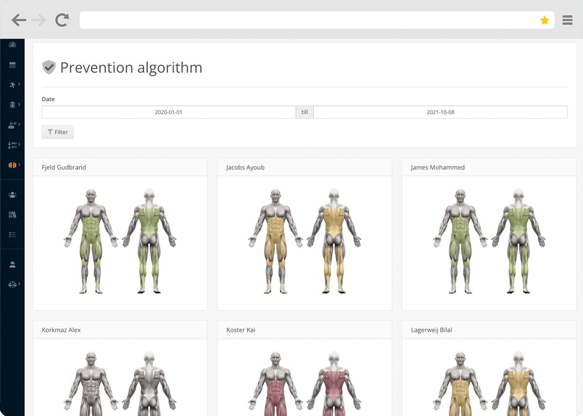 Topsportslab Injury Prevention Algorithm