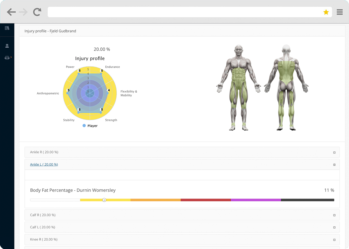 View injury prevention details with Topsportslab athlete management system