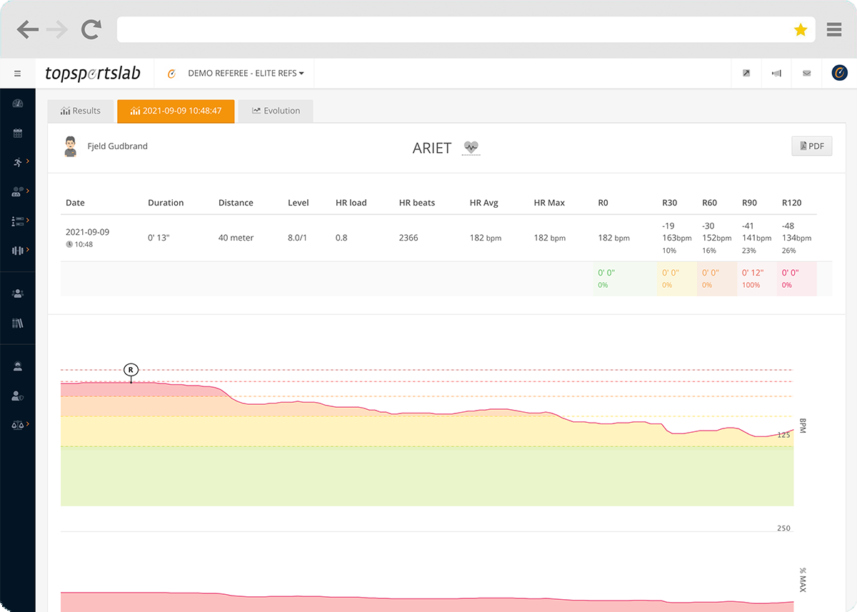 Referee specific exercise tests in Topsportslab platform